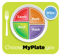 MyPlate parody