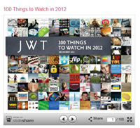 JWT 100 things to watch