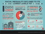 New research pegs SA black middle class at three million