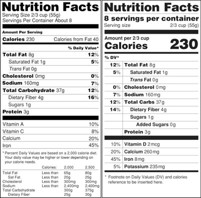 America's proposed new nutrition label