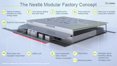 Ideal for Africa: Nestlé to adopt modular factories