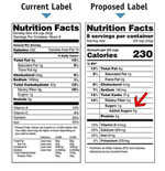 FDA wants more detail about added sugar on food labels