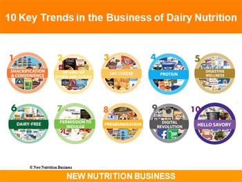 Ten Key Dairy Trends
