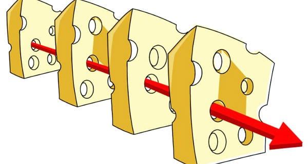 SA's listeria outbreak and the Swiss Cheese model of disaster
