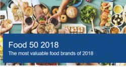 The 10 most valuable food brands in 2018