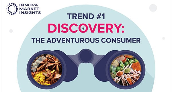 Catering to 'The Adventurous Consumer' is key for 2019: Innova Market Insights