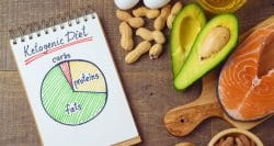 Weight loss consumers seek the keto diet